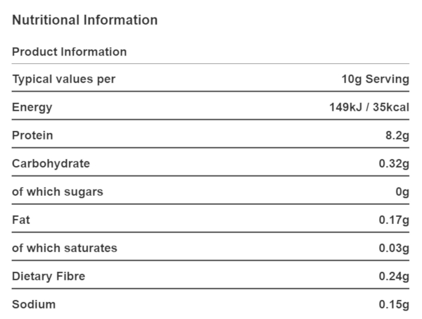 Pea protein example nutritional profile